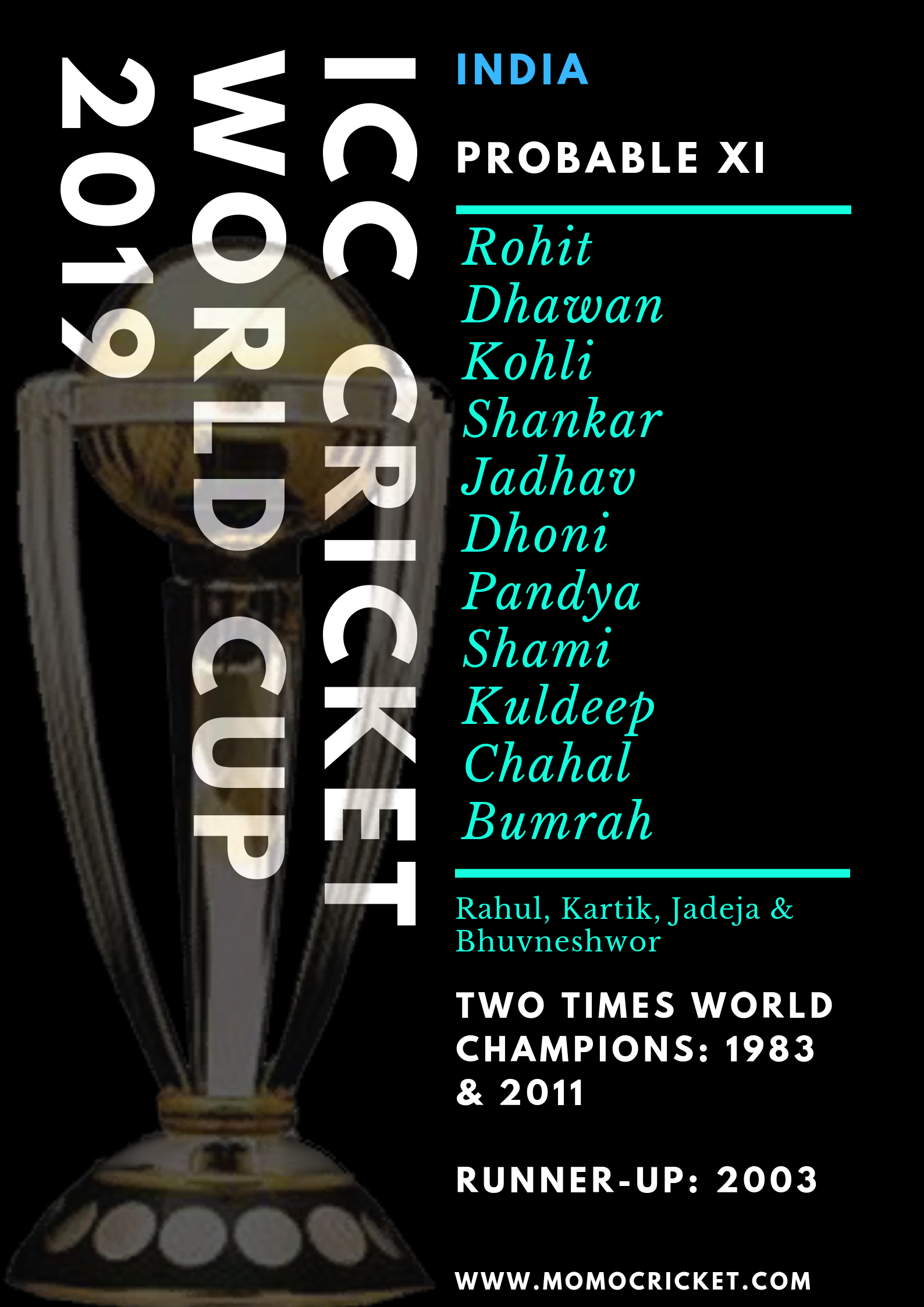 ICC Cricket World Cup Preview India