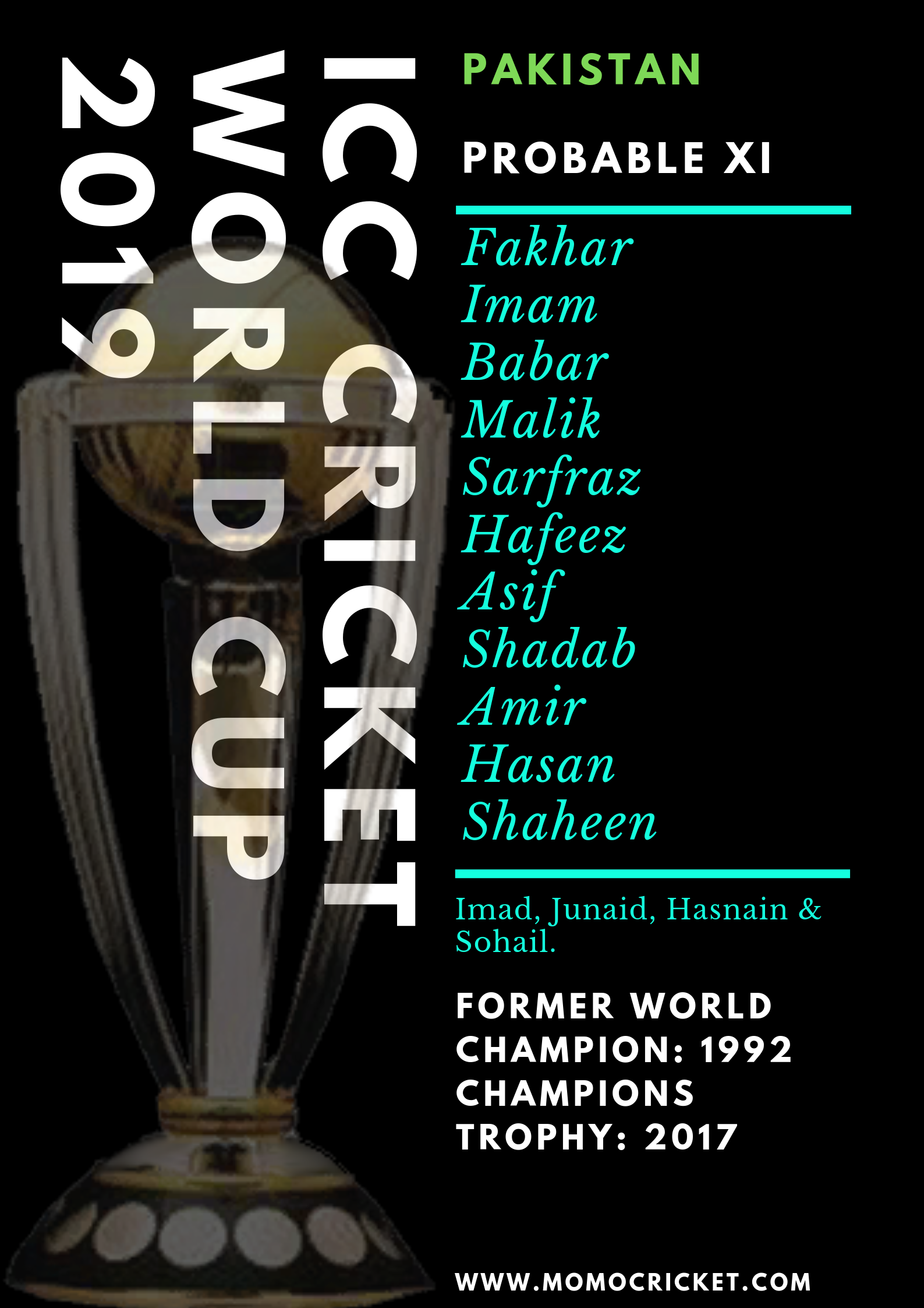 ICC Cricket World Cup Preview Pakistan